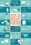 Career & Subject Graphic